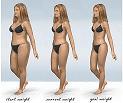 Progress towards effective weight loss